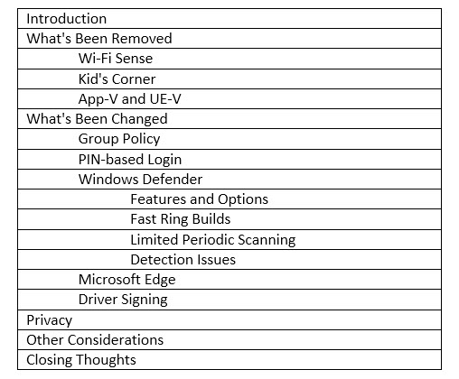 ag-win10-table-contents